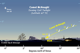 Comet McNaught Jan 9-12, 40° north.