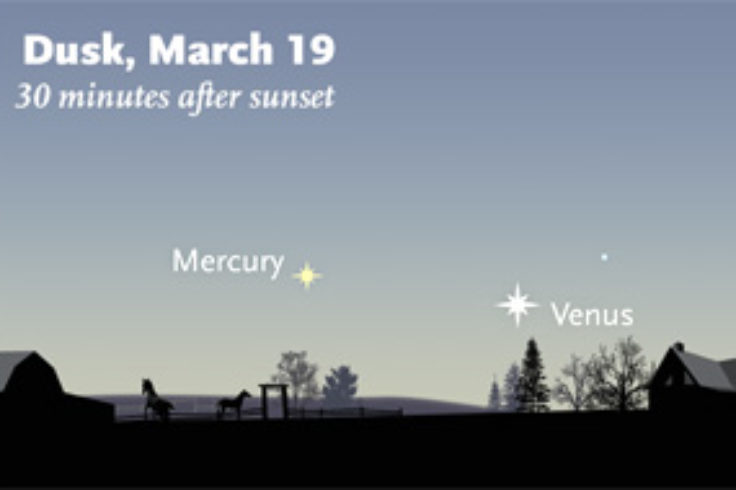 Mercury and Venus in March 2017