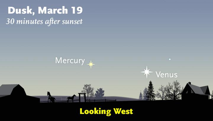 Mercury and Venus in March 2017