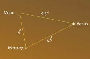 Predawn planetary geometry on February 6th