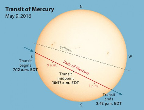 Mercury 2016 transit disk plot