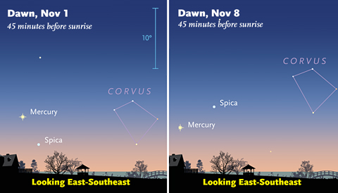 Spotting Mercury in November 2014