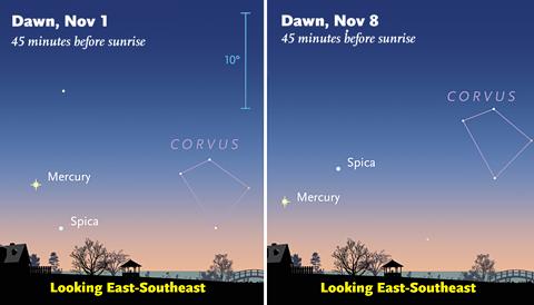 Spotting Mercury in November 2014
