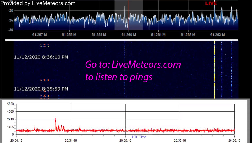Meteor shower pings from LiveMeteors.com