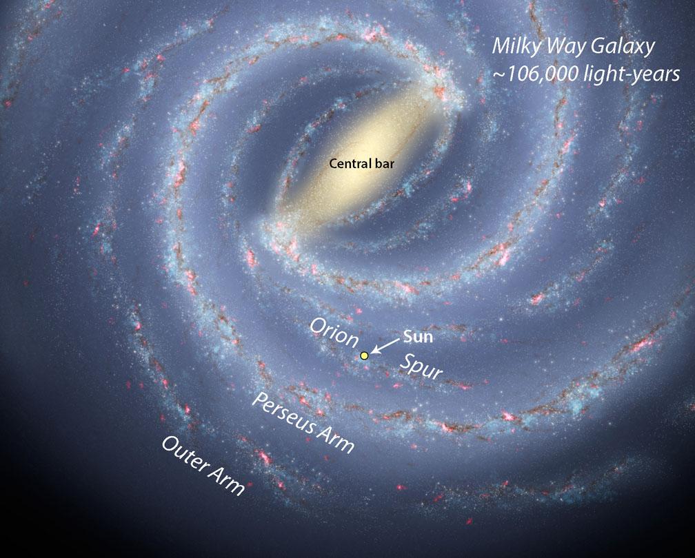 Milky Way schematic Perseus Arm