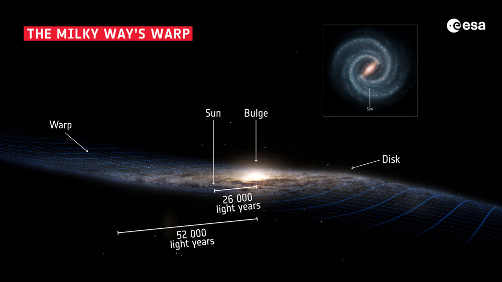 Milky Way, labeled