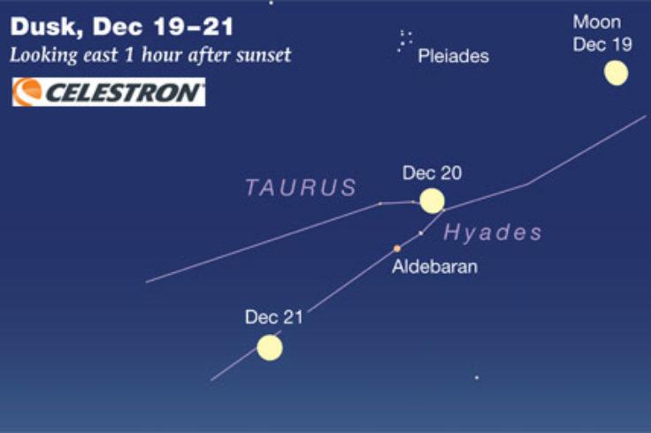 Moon + Aldebaran Dec. 2018 300p