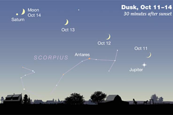 Moon-Jupiter-Saturn Oct 11-14 300px