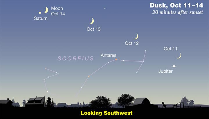 Moon-Jupiter-Saturn Oct 11-14