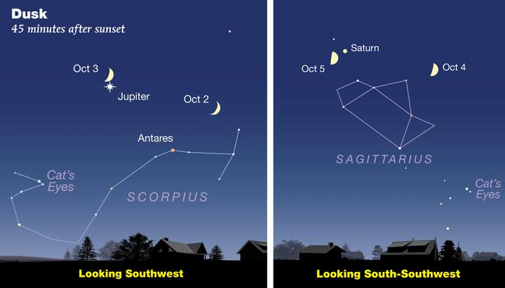 Moon-Jupiter-Saturn Oct 2-5 480px