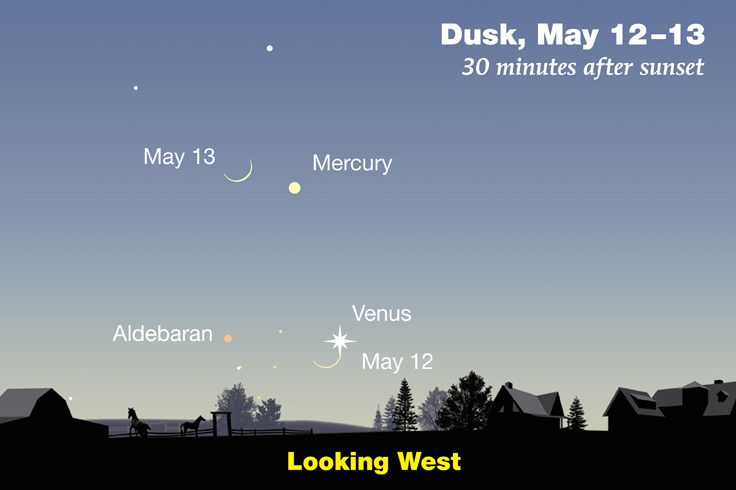 Moon-Mercury-Venus on May 12-13