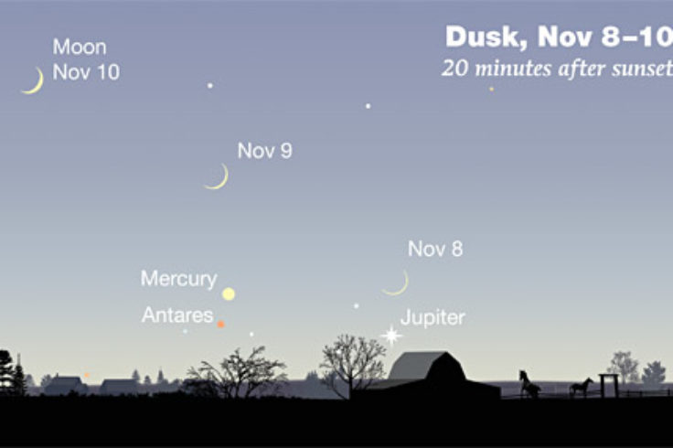 Moon, Mercury, and Jupiter in early Nov 2018