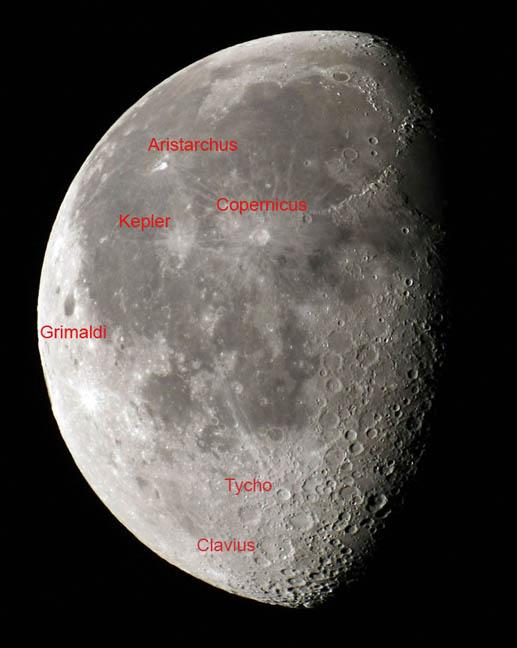 Lunar Challenges