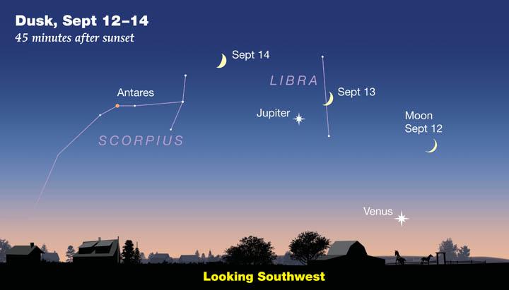 Moon-Venus-Jupiter in Sept 2018