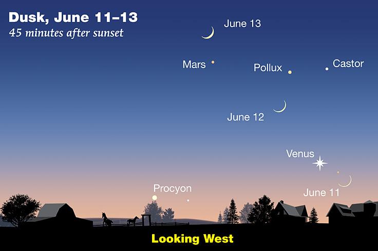 Moon Venus Mars on June 11-13, 2021