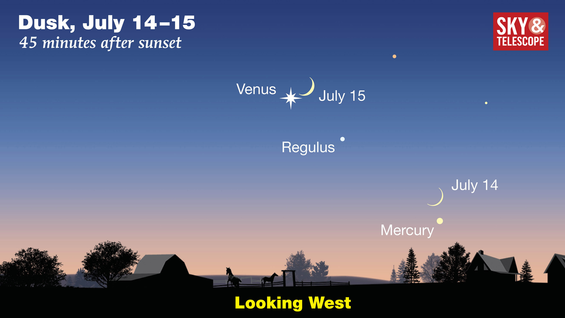 Moon-Venus-Mercury on July 14-15
