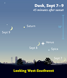 Crescent Moon & Venus, Sept. 8th