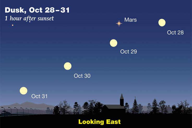 Moon & Mars in late October