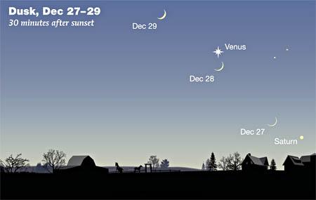 Moon and Venus on Dec 27-29