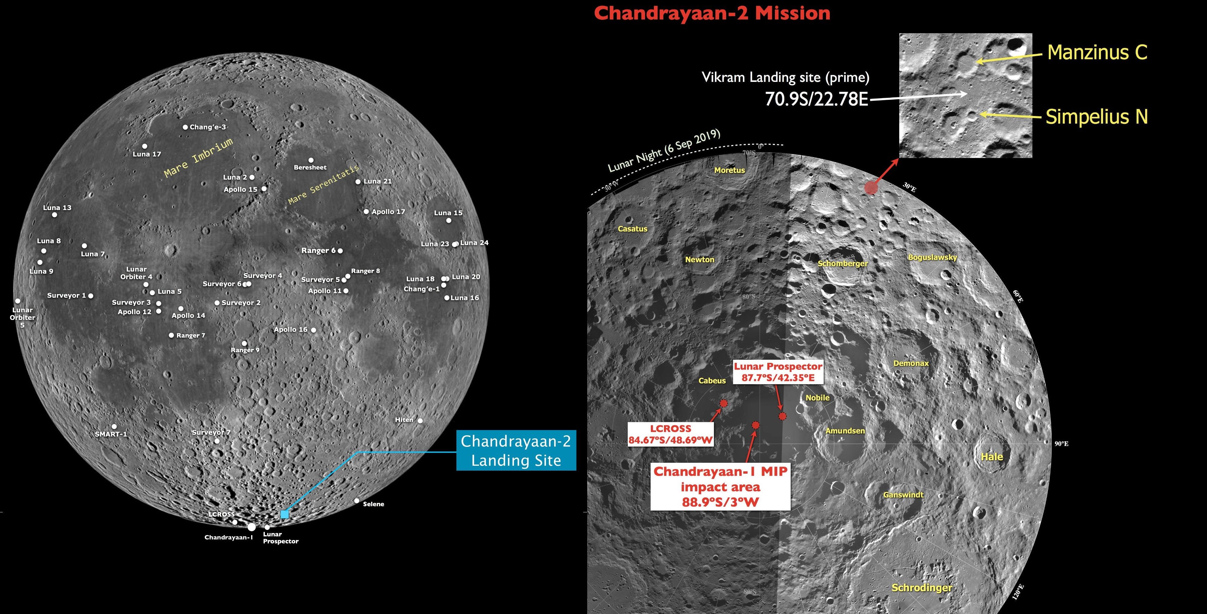 Chandrayaan-2 Landing Site