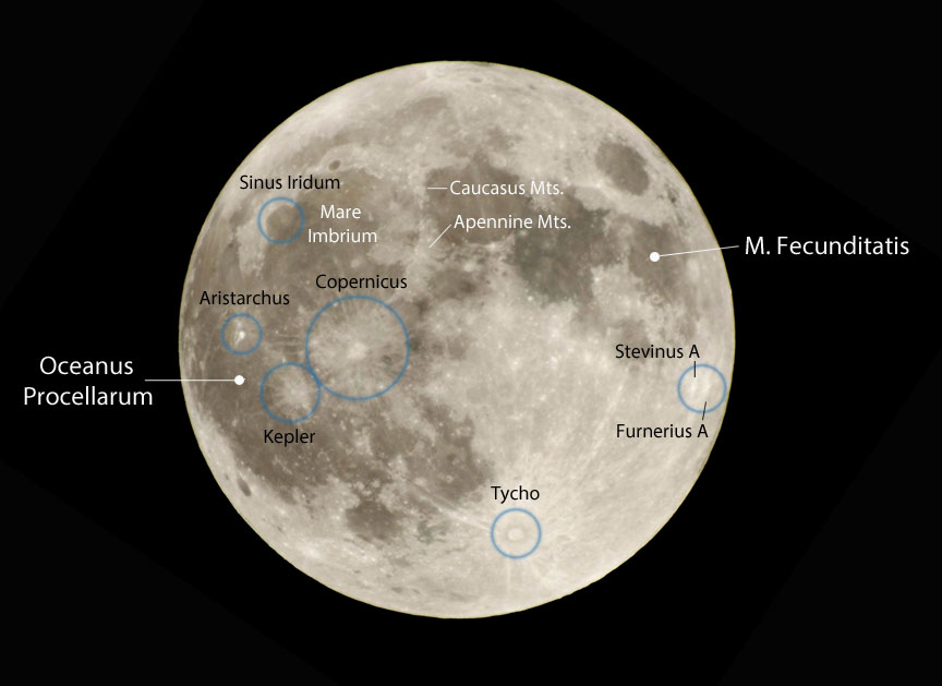 How to See Lunar Craters with the Naked Eye - Sky & Telescope