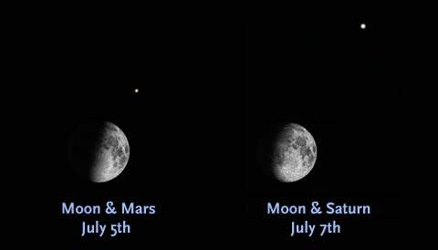 The Moon near Mars and Saturn