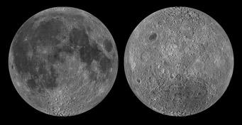 The Moon's hemispheres
