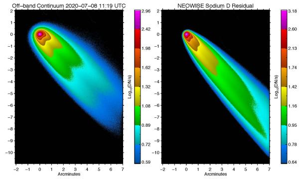 Comet NEOWISE sodium tails