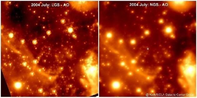 Natural Guide Star vs. Laser Guide Star