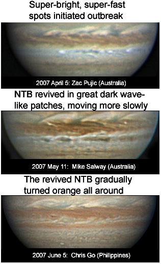 Jupiter's 2007 NTB outbreak