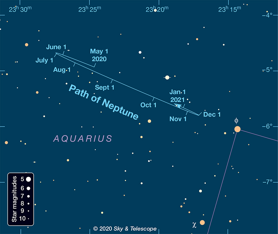 Close-up on Neptune chart