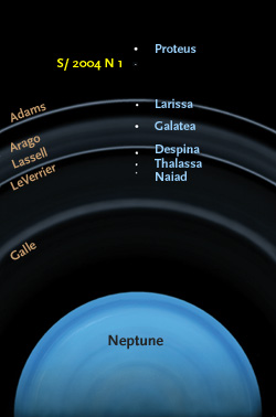 Neptune's Newest Moon - Sky & Telescope