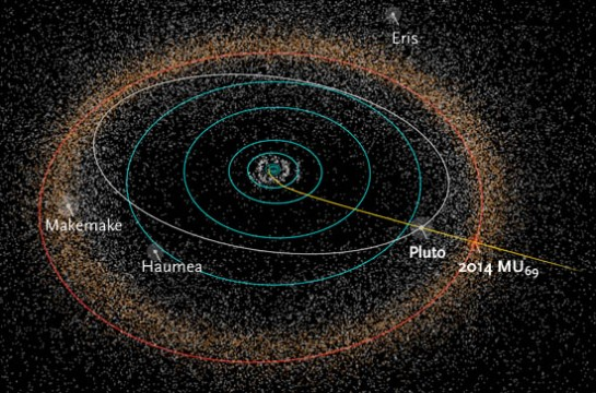 New Horizons trajectory into the Kuiper Belt