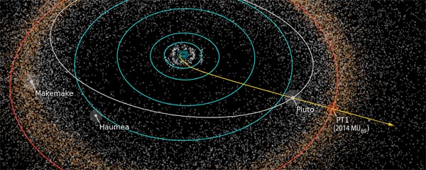 New Horizons trajectory to PT1