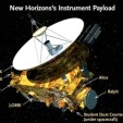 Science instruments on New Horizons