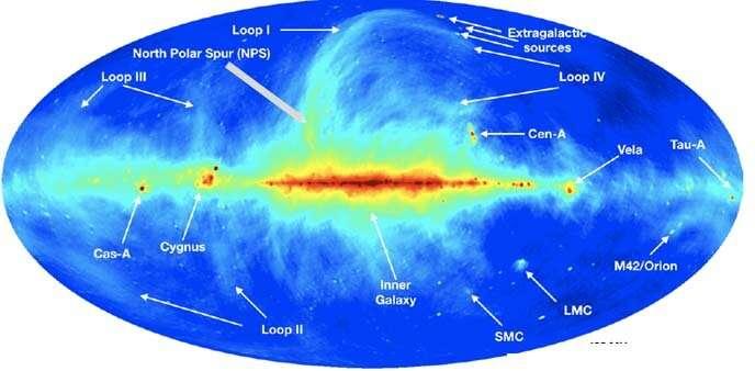Radio map of galaxy