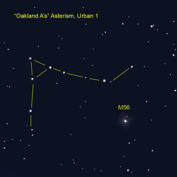 """""""Oakland A's"""" asterism"""