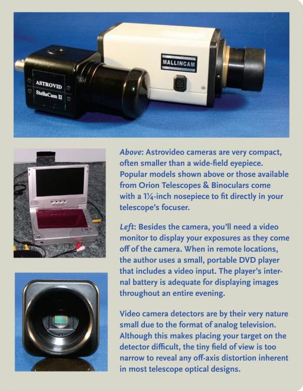 Astro video Cameras