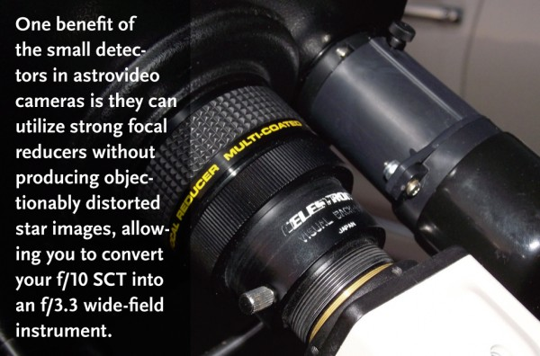 Strong focal reducers