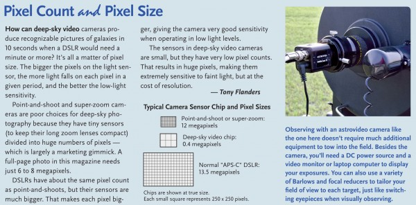 Pixel count and Pixel size