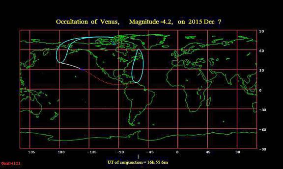 Occultation Footprint