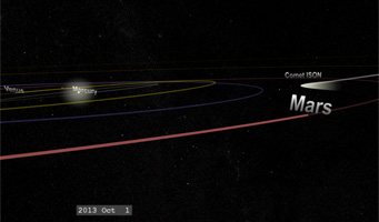 Comet ISON's Mars fly-by