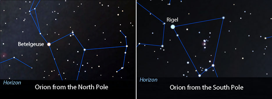 Cutting Orion with a polar knife