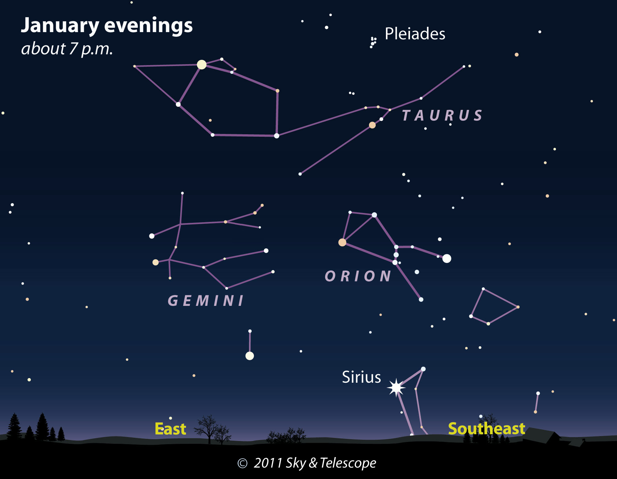 What to See With Your New Telescope:Expert Tips from Sky ...