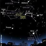 Orionid Radiants