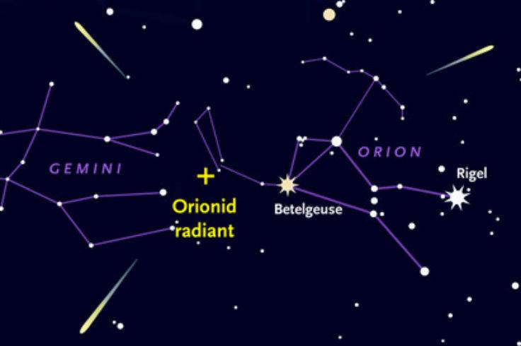 Orionid radiant near Betelgeuse