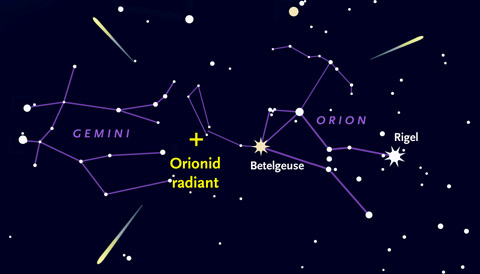 Orionid radiant near Betelgeuse