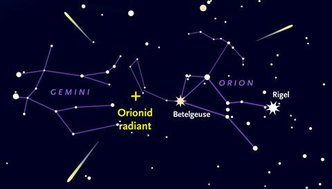 Orionid radiant near Betelgeuse</em srcset=