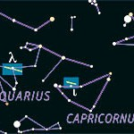 Uranus and Neptune spend 2006 in Aquarius and Capricornus, respectively. The small blue boxes on this key chart show the areas covered by the larger charts below.
