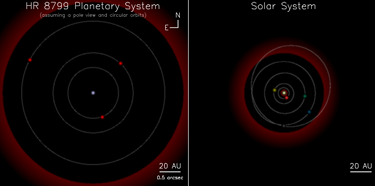 HR 8799 vs. the solar system